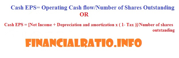 Cash Earning per Share Formula (Cash EPS Formula)